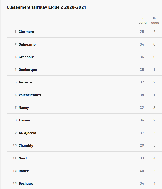 classement fairplay.PNG